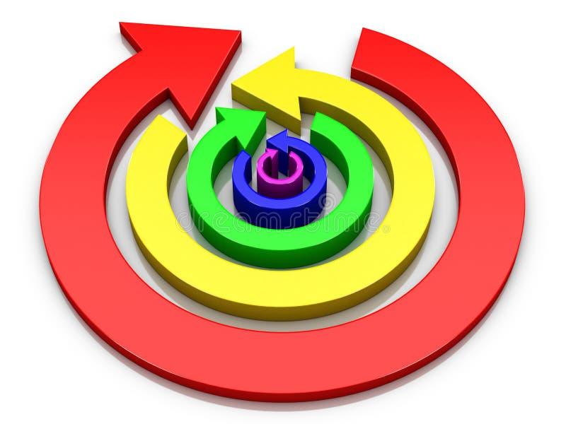 Koncentryczna kurenda barwił strzały w opposite kierunków na przemian 3D ilustracji ilustracji