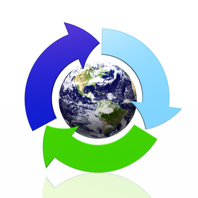 koncepcja ekologii royalty ilustracja
