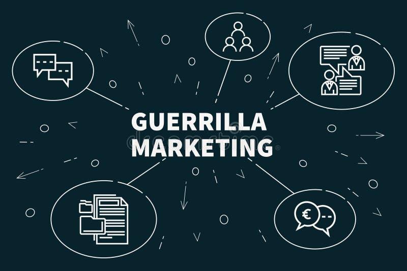 Konceptualna biznesowa ilustracja z słowa guerrilla rynkiem royalty ilustracja