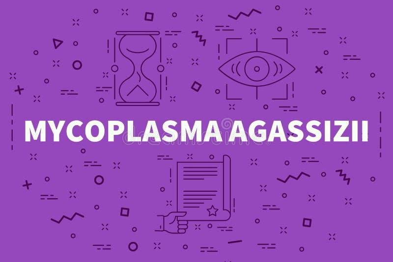 Konceptualna biznesowa ilustracja z słowa mycoplasma agass royalty ilustracja