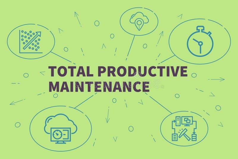 Konceptualna biznesowa ilustracja z słowami sumuje produktywnego ilustracja wektor