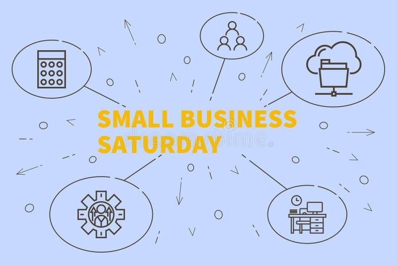Konceptualna biznesowa ilustracja z słowo małym biznesem s ilustracja wektor