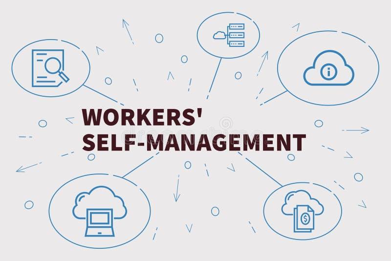 Konceptualna biznesowa ilustracja z słowo pracowników ma ilustracji