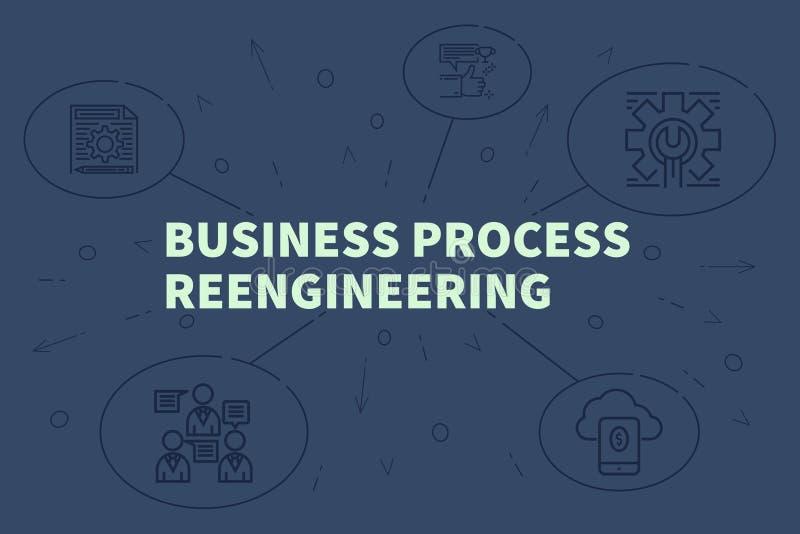 Konceptualna biznesowa ilustracja z słowo rozwojem biznesu ilustracji