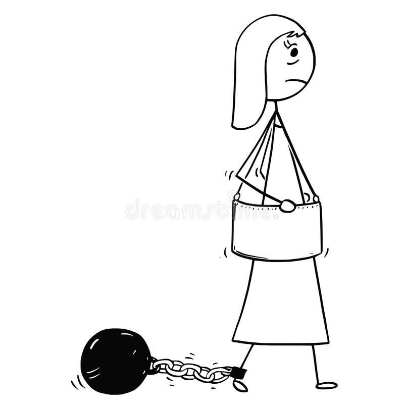 Konceptualna kreskówka bizneswoman z łańcuchu i żelaza piłką Att royalty ilustracja