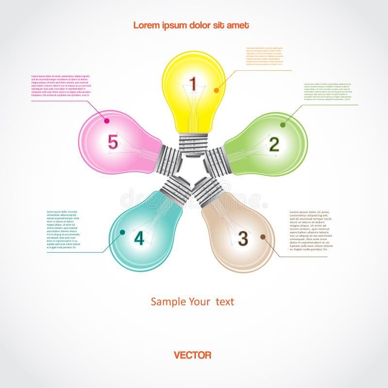 Konceptualna wektorowa ikona, pięć żarówka dla diagrama ilustracja wektor
