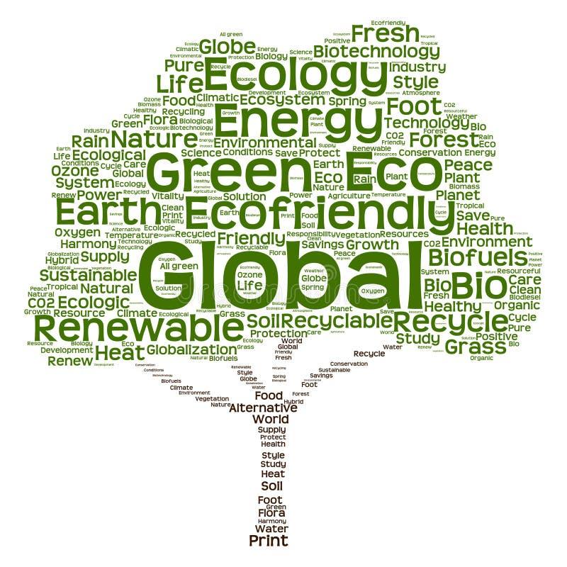 Konceptualnej zielonej ekologii słowa drzewna chmura ilustracja wektor