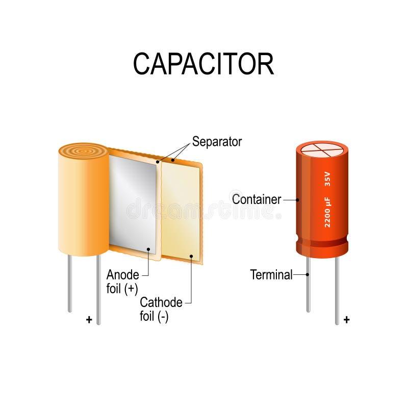 kondensator utseende och inre hur kondensatorn fungerar royaltyfri illustrationer