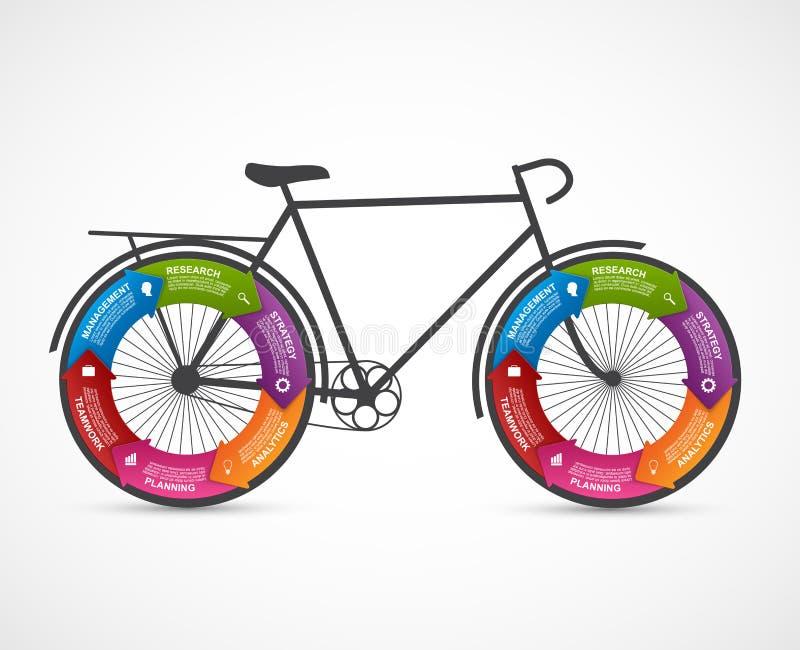 Kondition och sportar planlägger beståndsdelinfographics eller informationsbroschyren med cykeln på hjulpil i en cirkel stock illustrationer