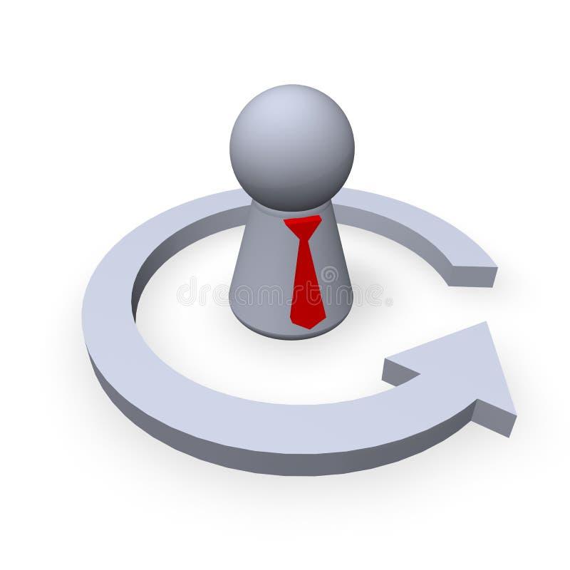 Konjunkturzyklus lizenzfreie abbildung