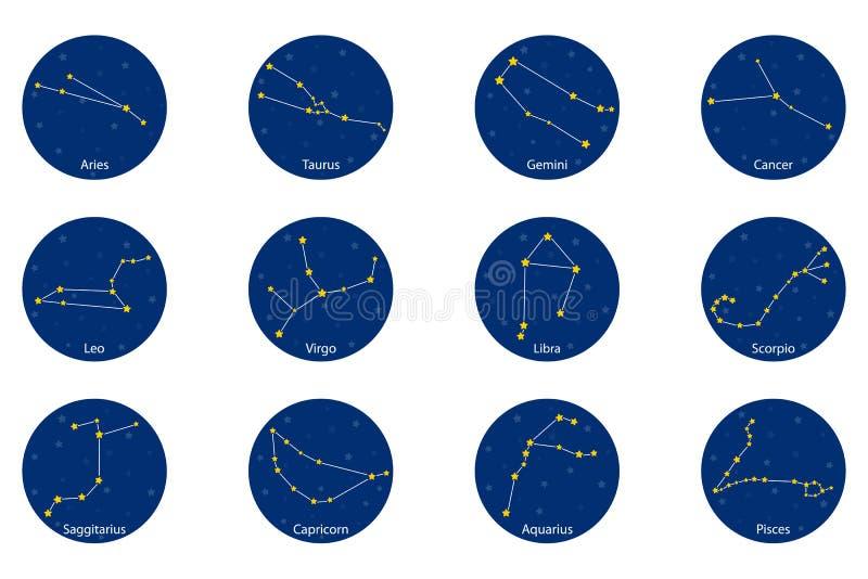Konstellation av zodiaken undertecknar, vektorillustrationen stock illustrationer