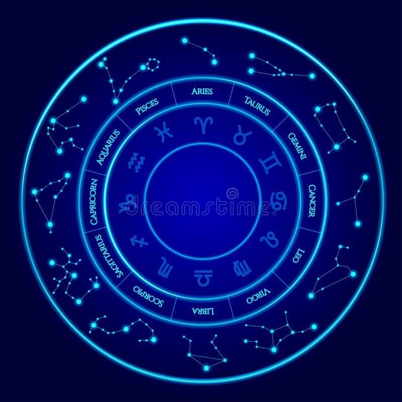 Konstellationen Vector Satz Zwölf Zeichen des Tierkreises gelegen in einem Kreis Blauer Neonhoroskopkreis vollkommen stock abbildung