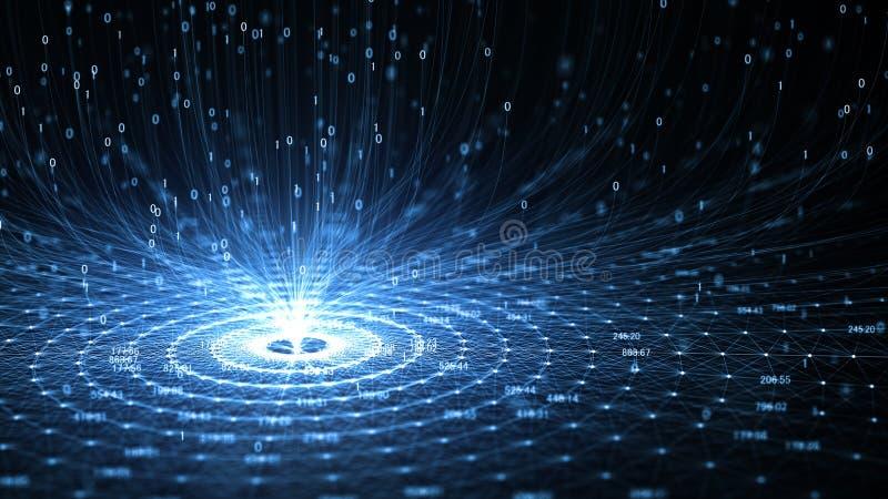 Konstgjord intelligens AI f?r teknologi och internet av begreppet f?r saker IOT stock illustrationer