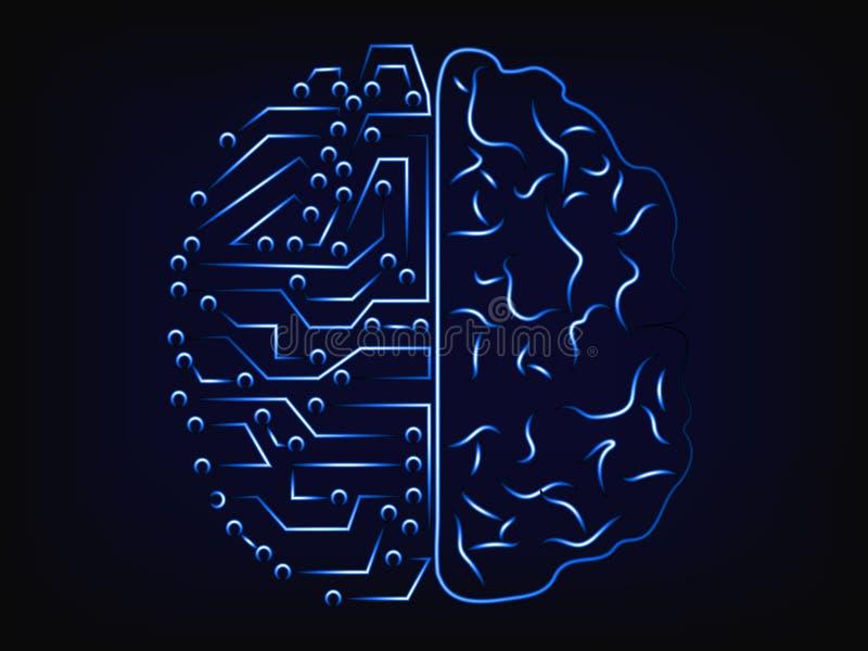 Konstgjord intelligens och den mänskliga meningen, hjärndesign stock illustrationer