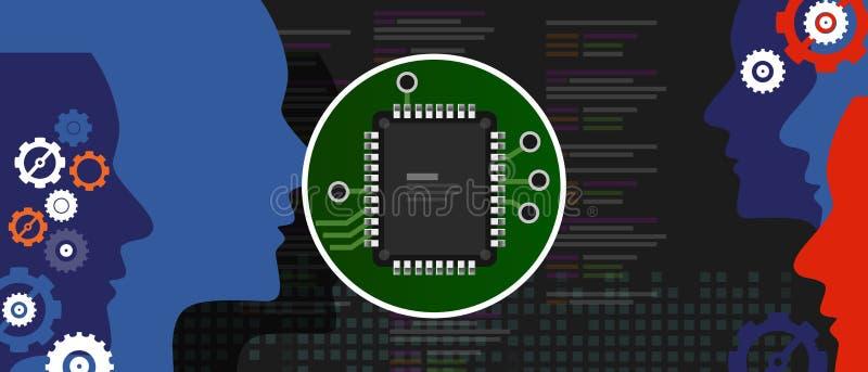 Konstgjord intelligens som programmerar kod Översikt för mänskligt huvud med processorn för chip för strömkretsbräde inom teknolo royaltyfri illustrationer
