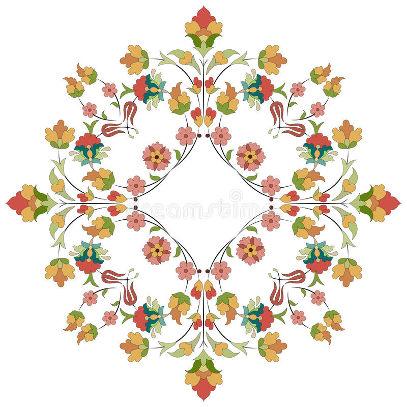 Konstnärlig ottomanmodellserie trettio en royaltyfri illustrationer