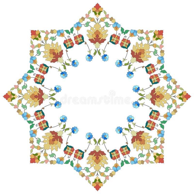 Konstnärlig ottomanmodellserie trettiofem stock illustrationer
