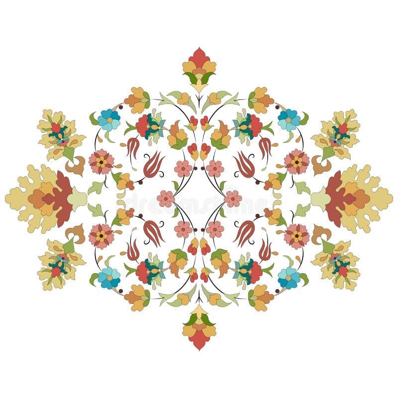 Konstnärlig ottomanmodellserie trettiotre stock illustrationer