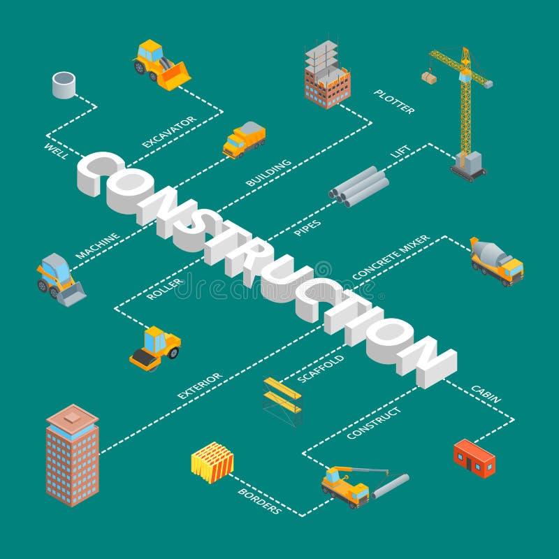 Konstruktion av den flervånings- byggande isometriska sikten för Infographics begrepp 3d vektor stock illustrationer