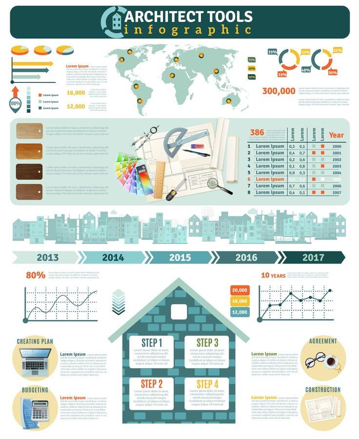Konstruktionsarkitekt Tools Infographics vektor illustrationer