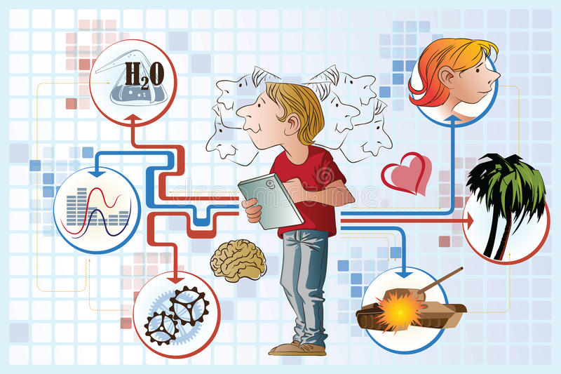 konstruktionsillustrationmateriel under vektor Mannen med en minnestavla gör ett val mellan hjärtan och hjärnan royaltyfri illustrationer