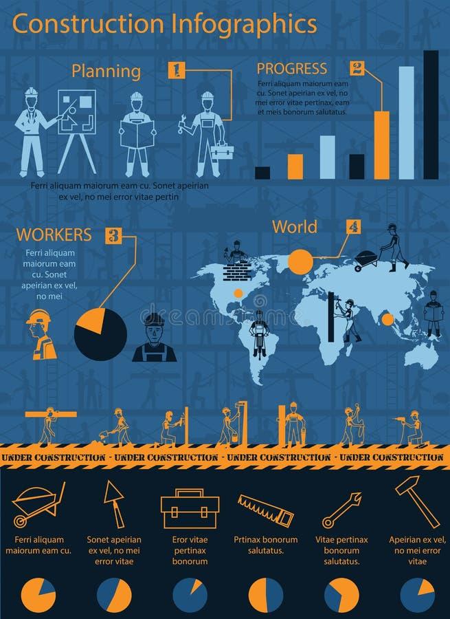 KonstruktionsInfographics uppsättning stock illustrationer
