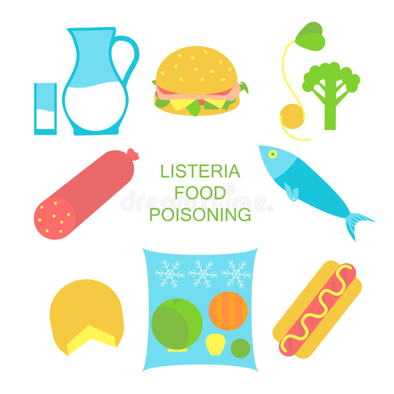 Kontaminerad mat för Listeria stock illustrationer