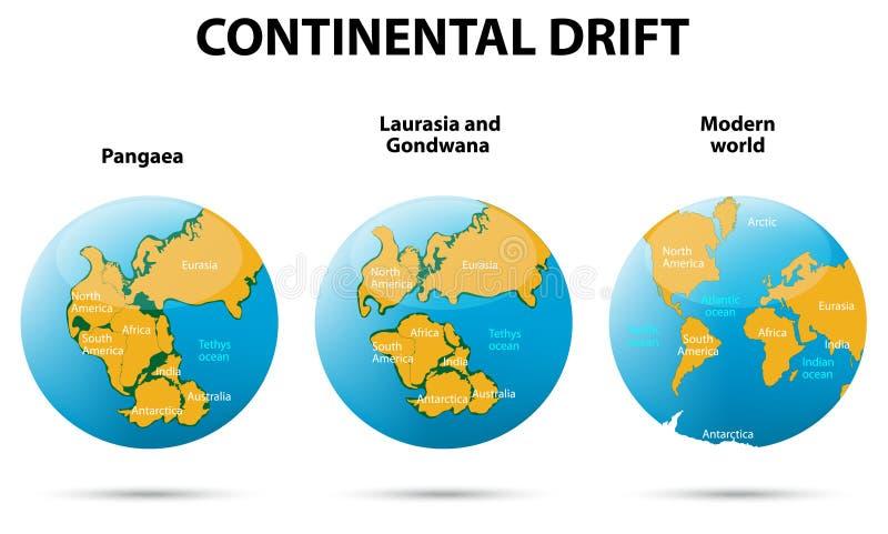 Kontinental driva stock illustrationer