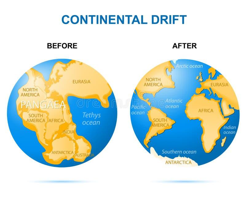 Kontinental driva på planetjorden vektor illustrationer