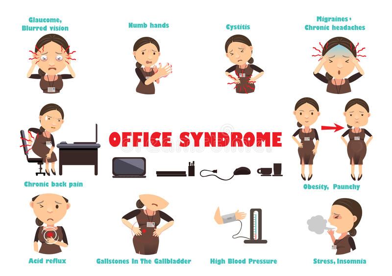 Kontorssyndrom royaltyfri illustrationer