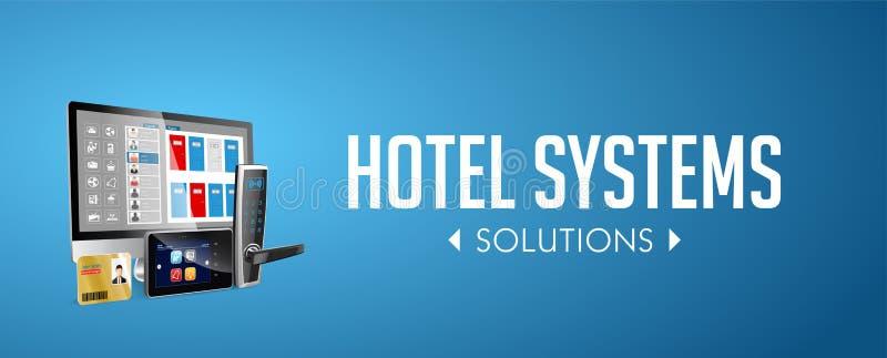 Kontrola dostępu system system bezpieczeństwa pojęcie - strona internetowa sztandar - alarm dzieli - royalty ilustracja