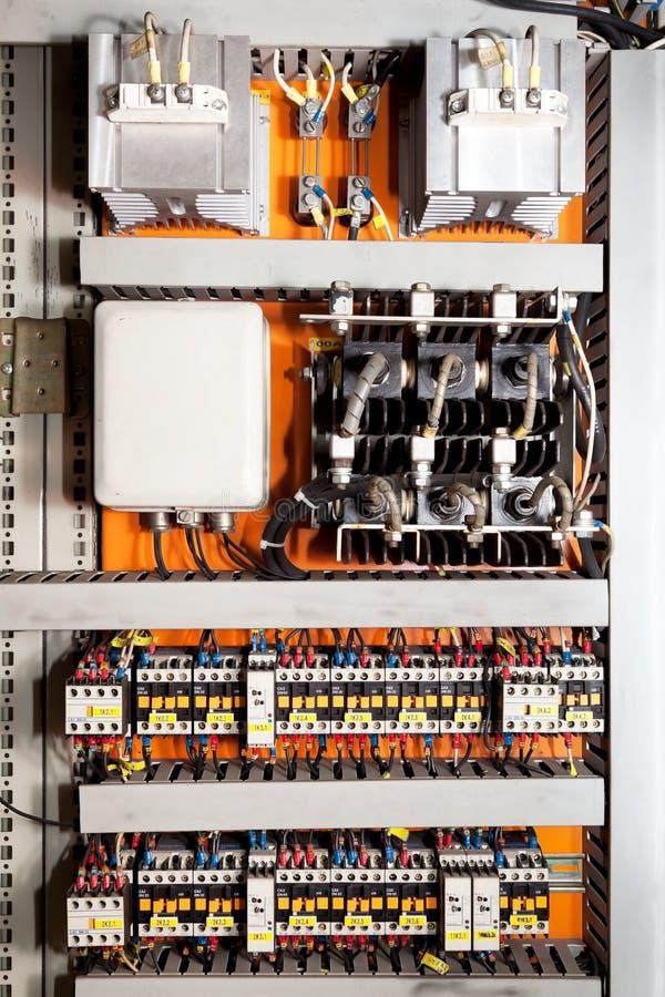kontrollera den elektriska panelen