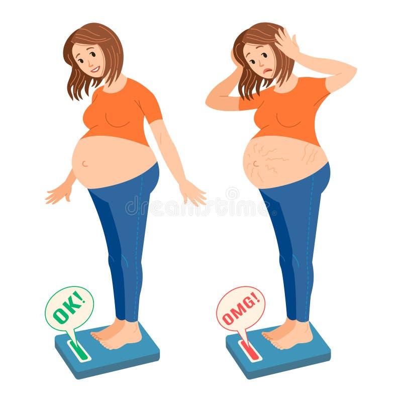 Kontrollera viktgravida kvinnan Lycklig och ledsen gravid kvinna Gravid kvinna som v?gs p? v?gen ocks? vektor f?r coreldrawillust royaltyfri illustrationer