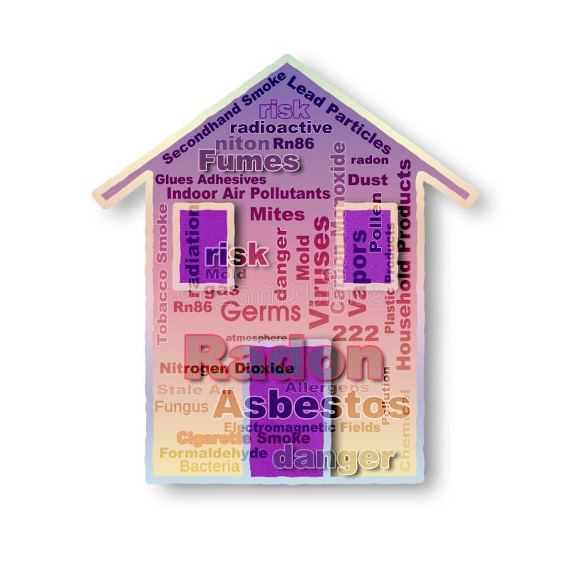 Kontrolllista av inomhus föroreningar - begreppsbild stock illustrationer