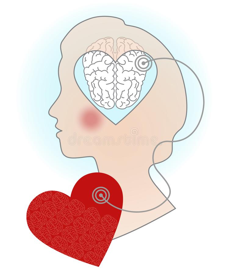 Kontur av en flickas huvud, en illustration av förhållandet av hjärnan och hjärta vektor illustrationer