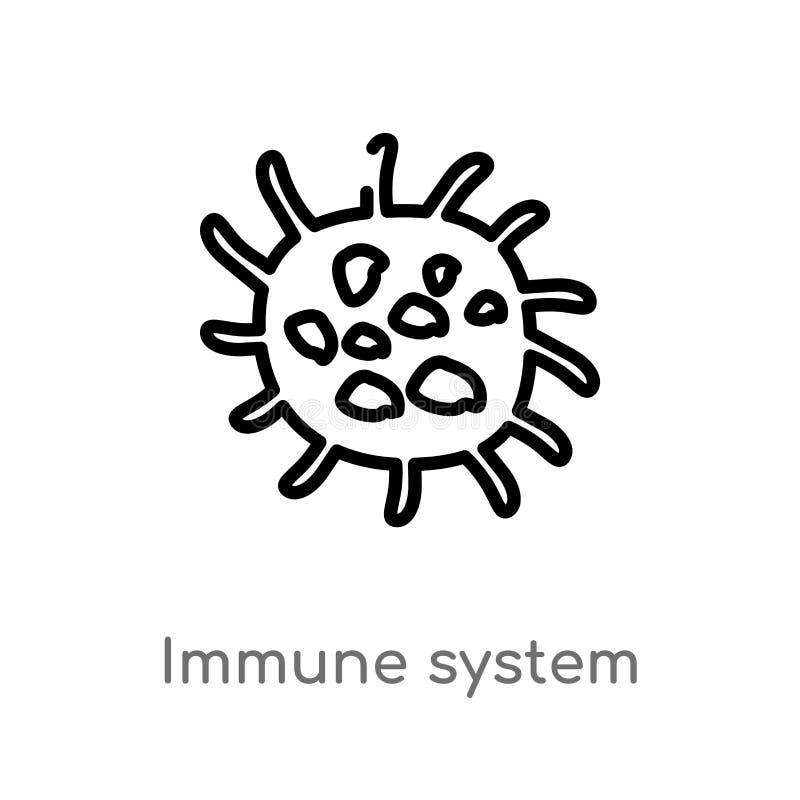 konturu systemu odpornościowego wektoru ikona odosobniona czarna prosta kreskowego elementu ilustracja od ciało ludzkie części po ilustracja wektor