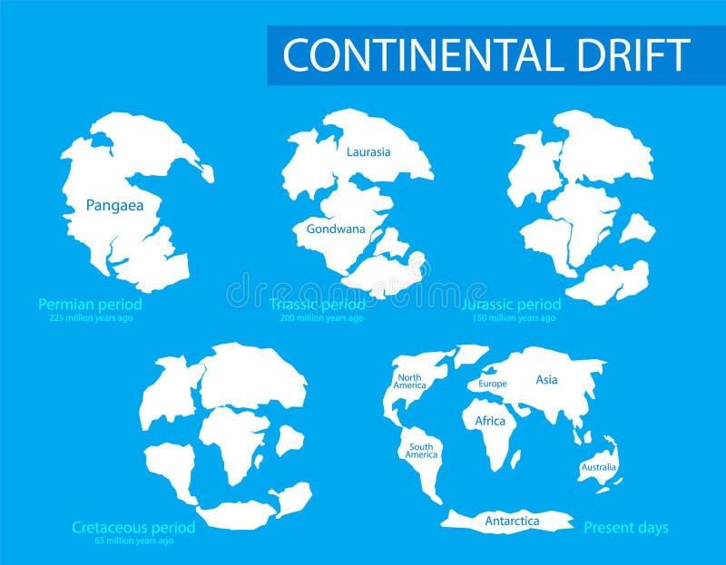 Kontynentalny dryf Wektorowa ilustracja stali lądy na planety ziemi w różnych okresach od 250 MYA Przedstawiać ilustracji