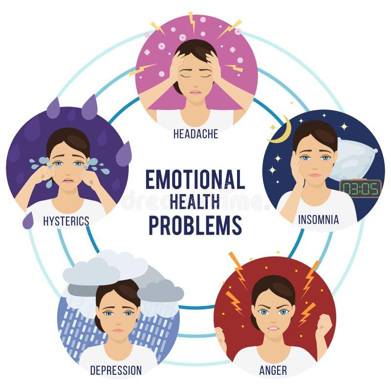 Konzept der emotionalen Gesundheit lizenzfreie abbildung