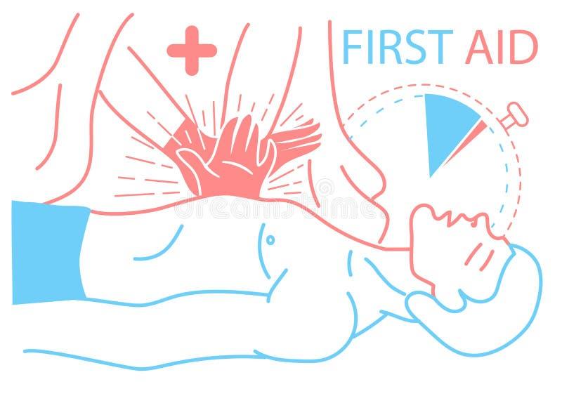 Konzept der ersten ärztlichen Betreuung vektor abbildung