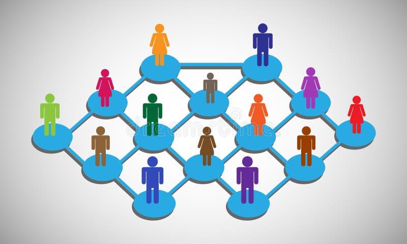 Konzept der Ressourcenzusammenbruchstruktur, WerkzeugBetriebsmittelverwaltung, vernetzte bewegliche Teams, Leute schließen an vektor abbildung