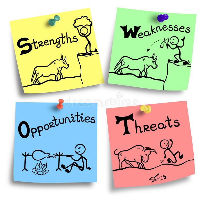 Konzept der schweren Arbeit - Stärkeschwäche-Gelegenheitsdrohungen lizenzfreie abbildung