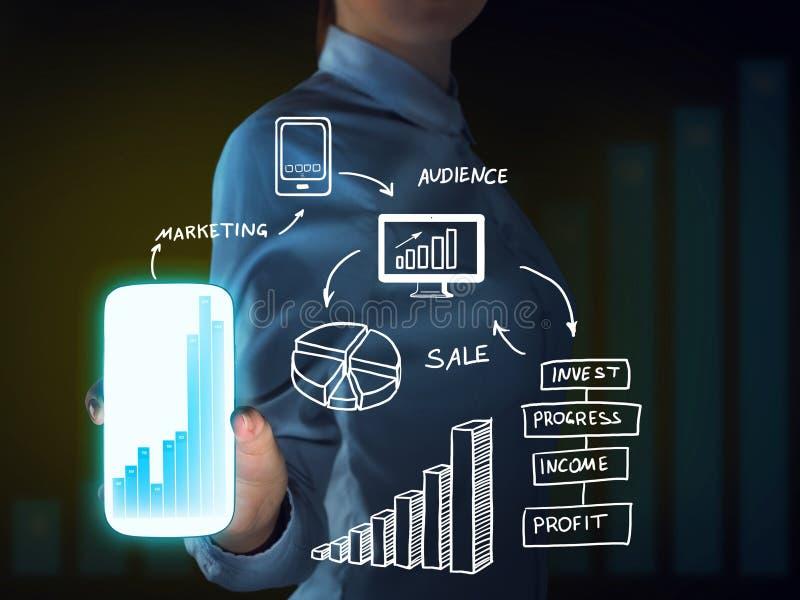 Konzept des elektronischen Geschäfts lizenzfreie stockfotografie