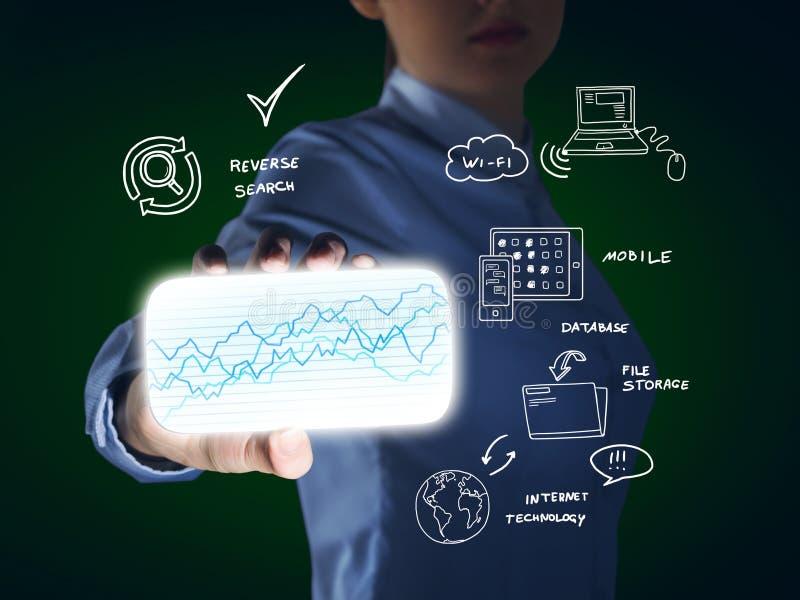 Konzept des elektronischen Geschäfts lizenzfreie stockbilder