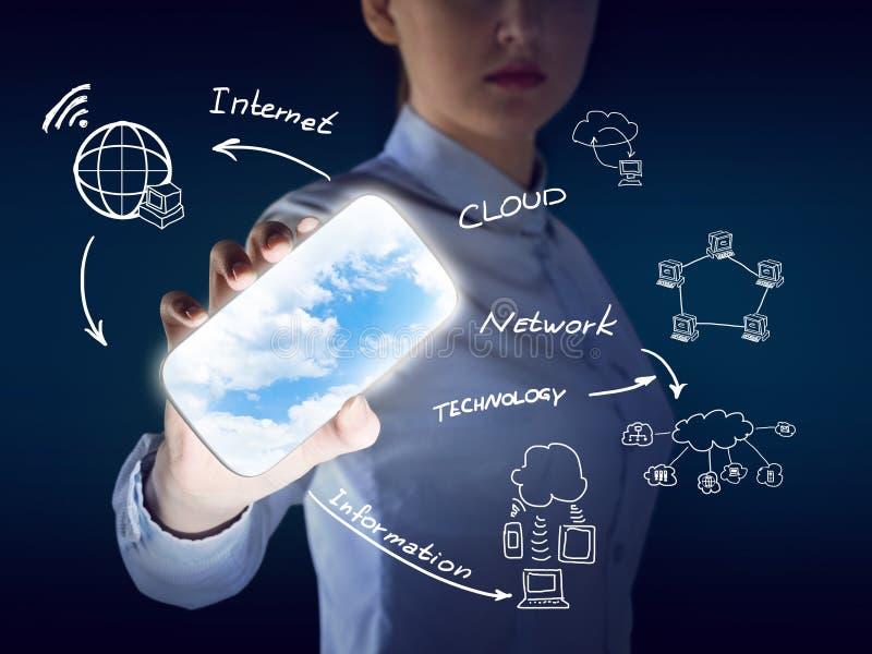 Konzept des elektronischen Geschäfts stockbild