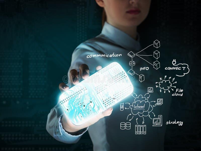 Konzept des elektronischen Geschäfts stockfotografie