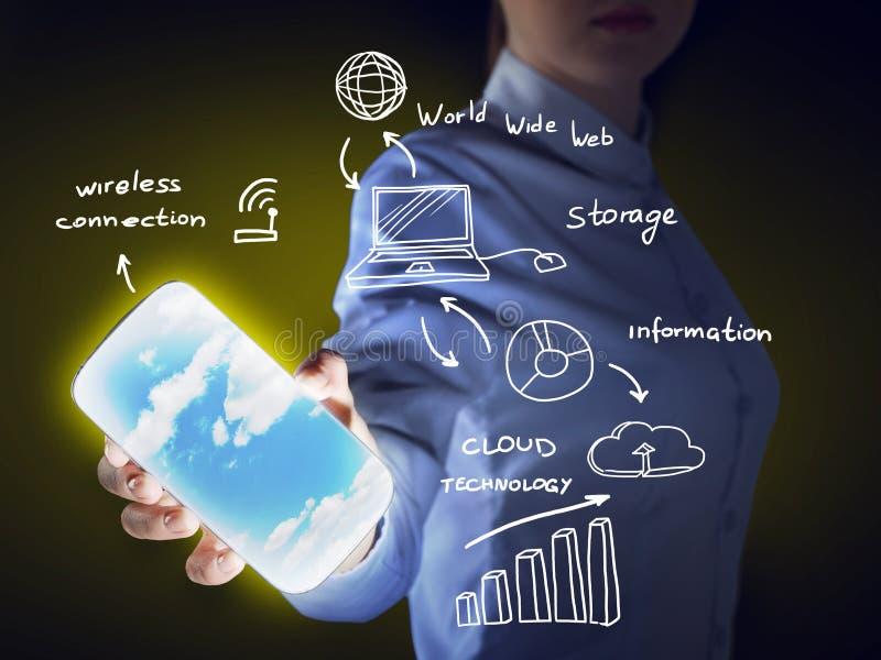 Konzept des elektronischen Geschäfts lizenzfreies stockbild