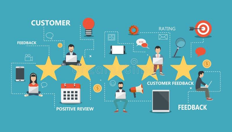 Konzept des Feedbacks, der Referenzmitteilungen und der Mitteilungen Veranschlagen auf Kundendienstillustration Fünf große Sterne lizenzfreie abbildung