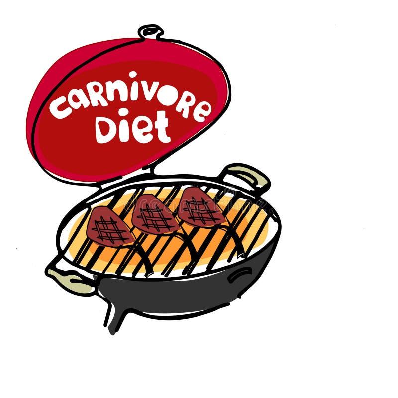 Konzept des Fleisch fressenden Tiers, Fleischdi?t Ausgezeichnet f?r Plakat, Fahne, Artikelillustration vektor abbildung