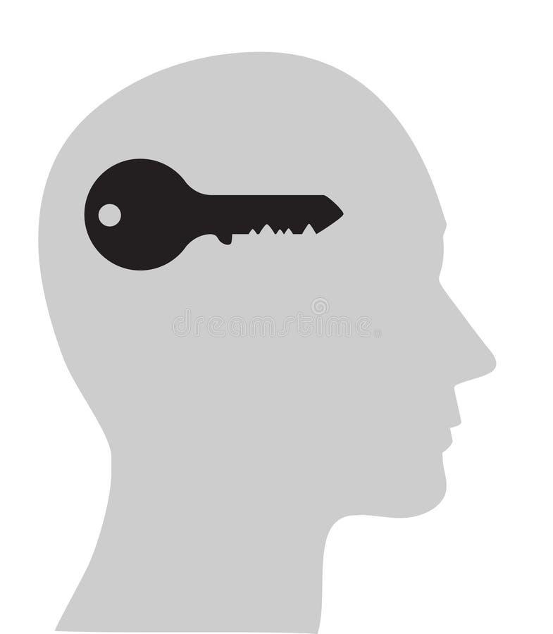 Konzept des geöffneten Verstandes stock abbildung