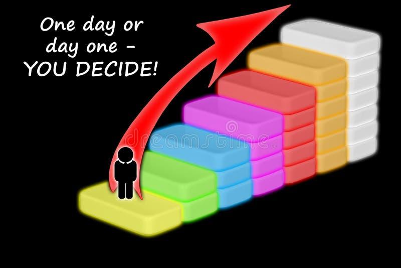 Konzept des Karrierewachstums Ein Tag oder Tag einer Sie auserlesen stock abbildung